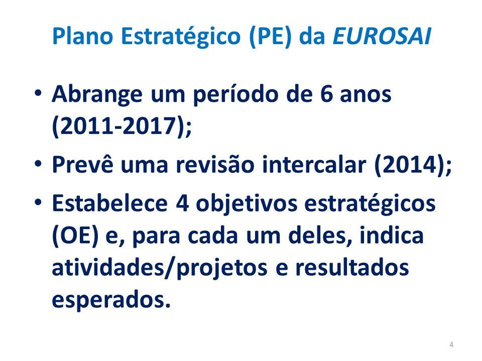 Plano Estratégico (PE) da EUROSAI Abrange um período de 6 anos (2011-2017); Prevê uma revisão intercalar (2014); Estabelece 4 objetivos estratégicos (OE) e, para cada um deles, indica atividades/projetos e resultados esperados.