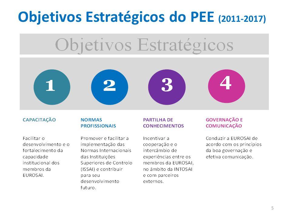 Objetivos Estratégicos do PEE (2011-2017) 5