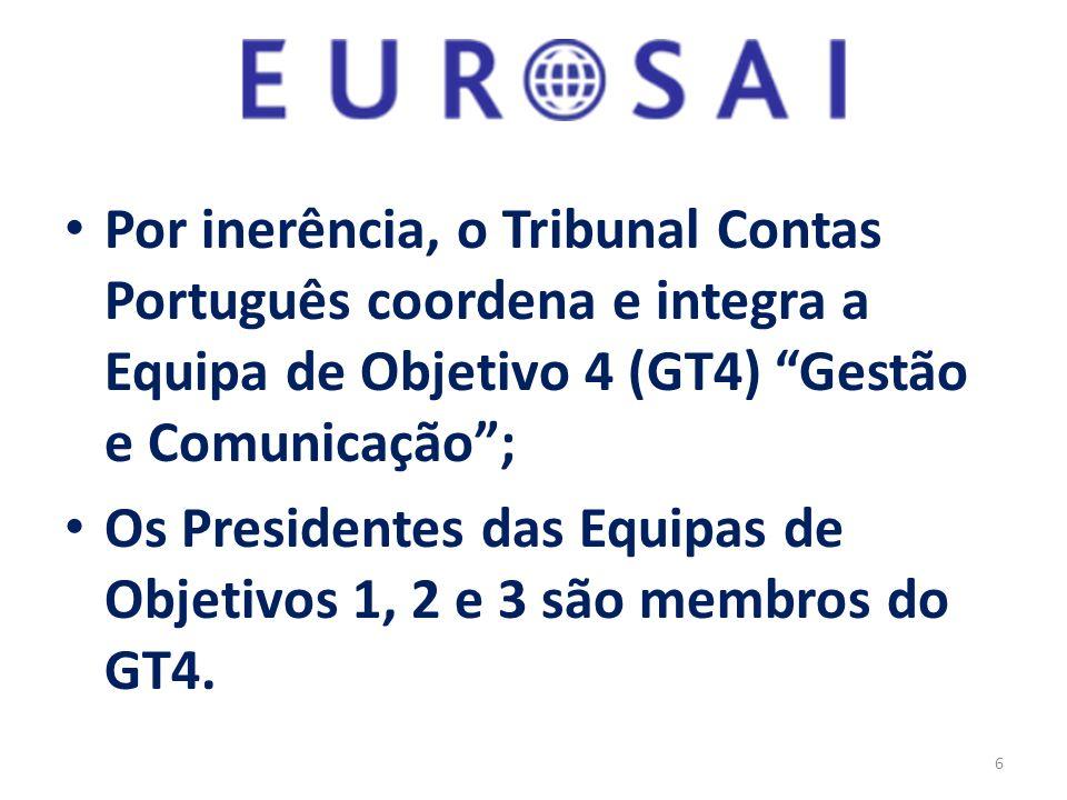 Por inerência, o Tribunal Contas Português coordena e integra a Equipa de Objetivo 4 (GT4) Gestão e Comunicação; Os Presidentes das Equipas de Objetivos 1, 2 e 3 são membros do GT4.