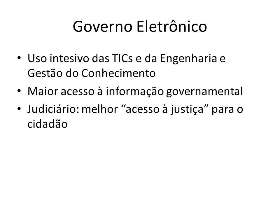 Governo Eletrônico Uso intesivo das TICs e da Engenharia e Gestão do Conhecimento Maior acesso à informação governamental Judiciário: melhor acesso à justiça para o cidadão