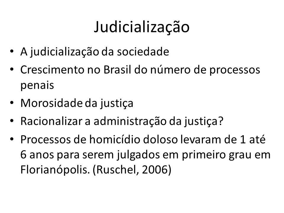 Judicialização A judicialização da sociedade Crescimento no Brasil do número de processos penais Morosidade da justiça Racionalizar a administração da justiça.