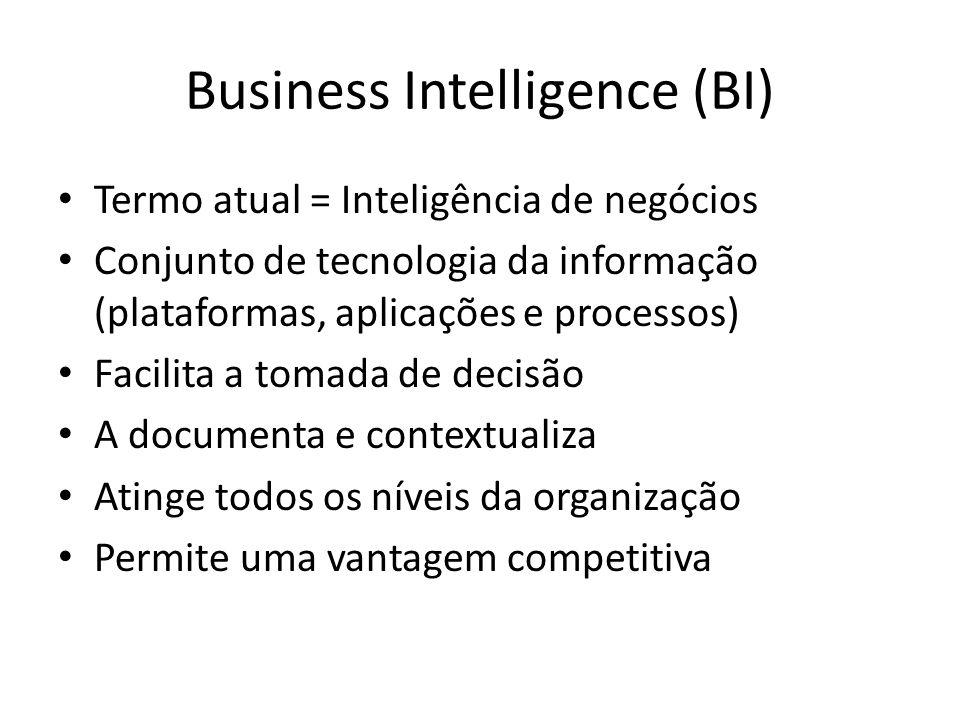 Business Intelligence (BI) Termo atual = Inteligência de negócios Conjunto de tecnologia da informação (plataformas, aplicações e processos) Facilita a tomada de decisão A documenta e contextualiza Atinge todos os níveis da organização Permite uma vantagem competitiva