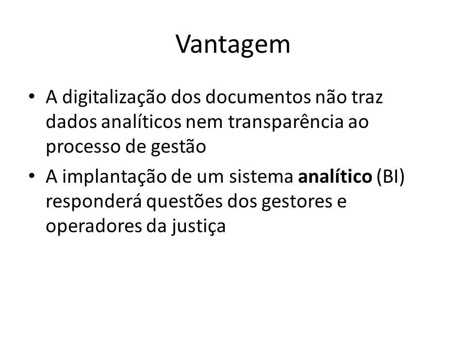 Vantagem A digitalização dos documentos não traz dados analíticos nem transparência ao processo de gestão A implantação de um sistema analítico (BI) responderá questões dos gestores e operadores da justiça