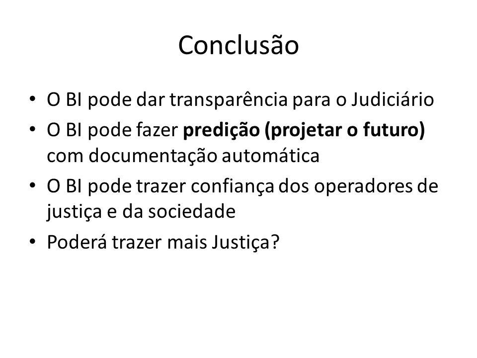 Conclusão O BI pode dar transparência para o Judiciário O BI pode fazer predição (projetar o futuro) com documentação automática O BI pode trazer confiança dos operadores de justiça e da sociedade Poderá trazer mais Justiça