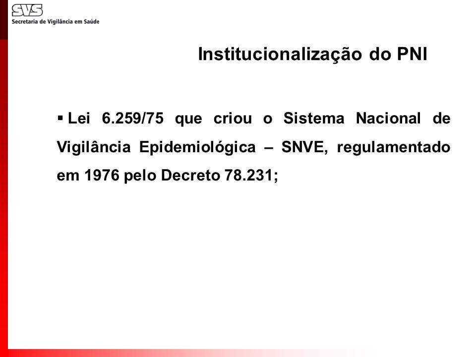Institucionalização do PNI Lei 6.259/75 que criou o Sistema Nacional de Vigilância Epidemiológica – SNVE, regulamentado em 1976 pelo Decreto 78.231;