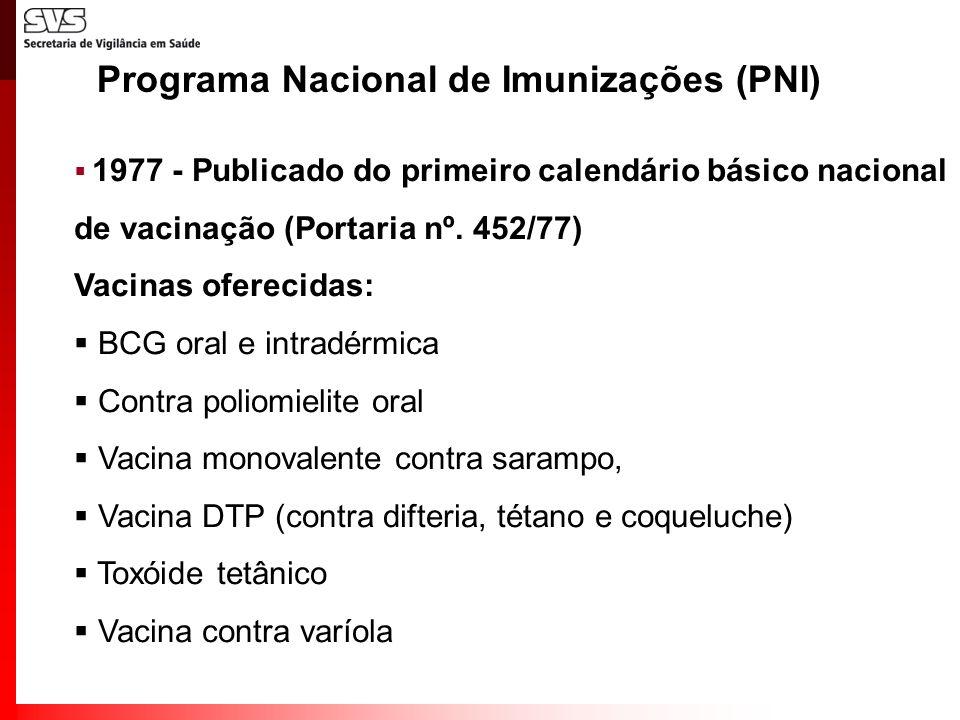 1977 - Publicado do primeiro calendário básico nacional de vacinação (Portaria nº. 452/77) Vacinas oferecidas: BCG oral e intradérmica Contra poliomie