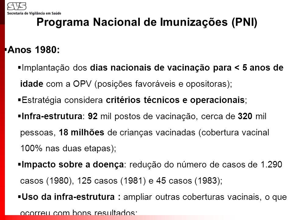 Anos 1980: Implantação dos dias nacionais de vacinação para < 5 anos de idade com a OPV (posições favoráveis e opositoras); Estratégia considera crité
