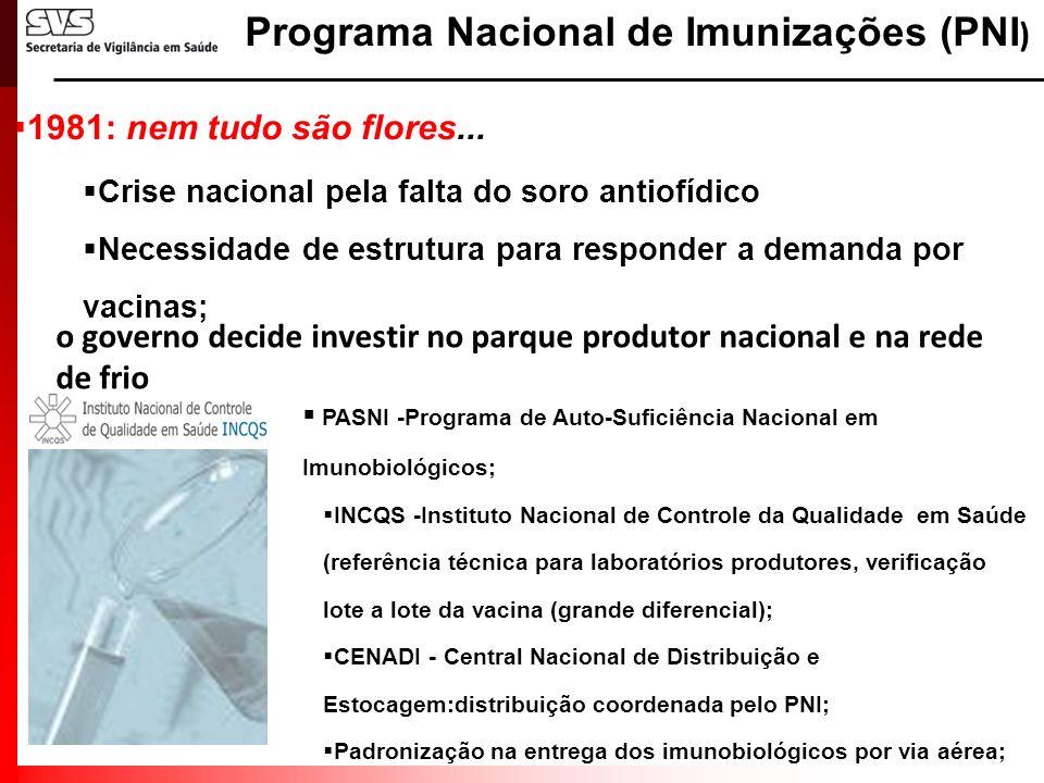 1981: nem tudo são flores... Crise nacional pela falta do soro antiofídico Necessidade de estrutura para responder a demanda por vacinas; PASNI -Progr