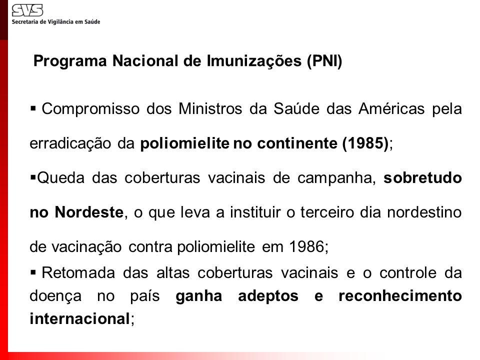 Compromisso dos Ministros da Saúde das Américas pela erradicação da poliomielite no continente (1985); Queda das coberturas vacinais de campanha, sobr