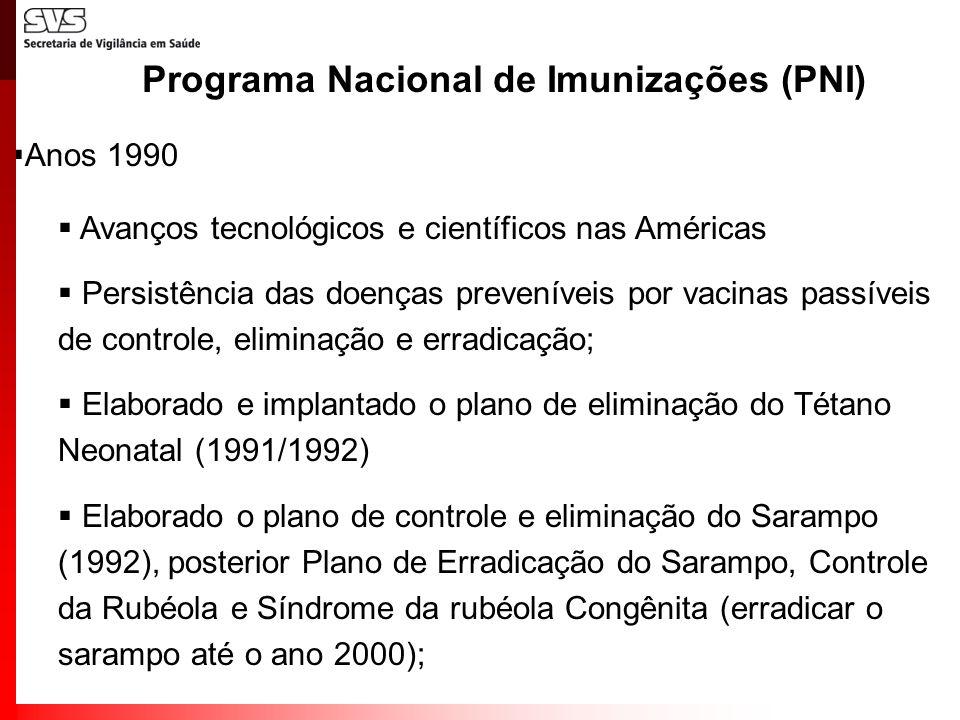 Anos 1990 Avanços tecnológicos e científicos nas Américas Persistência das doenças preveníveis por vacinas passíveis de controle, eliminação e erradic