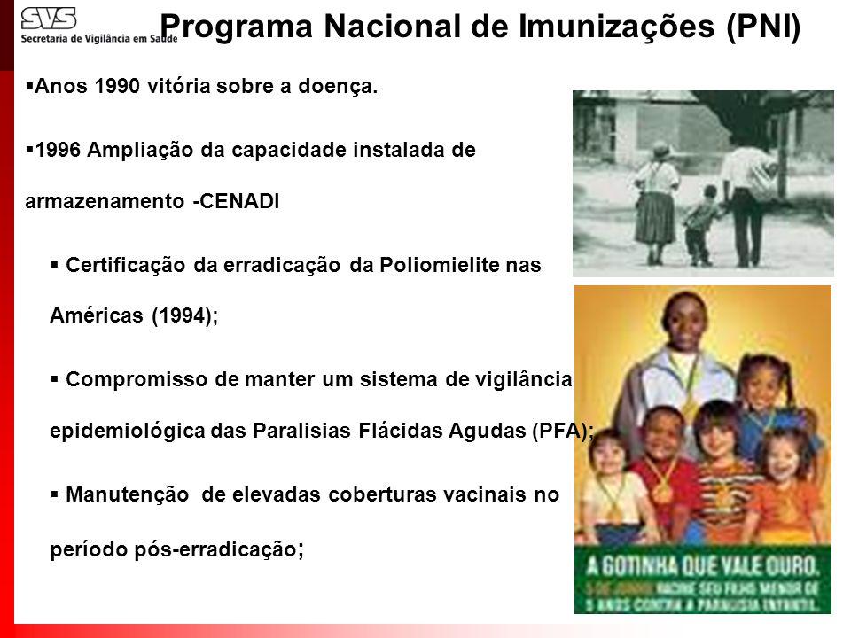 Anos 1990 vitória sobre a doença. 1996 Ampliação da capacidade instalada de armazenamento -CENADI Certificação da erradicação da Poliomielite nas Amér