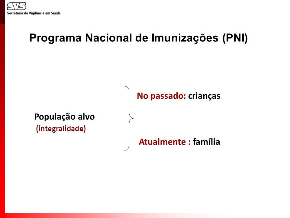 Programa Nacional de Imunizações (PNI) População alvo (integralidade) No passado: crianças Atualmente : família