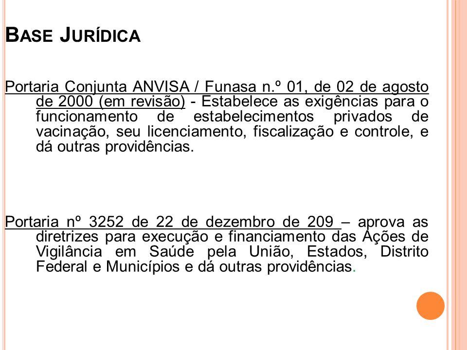 B ASE J URÍDICA Portaria Conjunta ANVISA / Funasa n.º 01, de 02 de agosto de 2000 (em revisão) - Estabelece as exigências para o funcionamento de esta