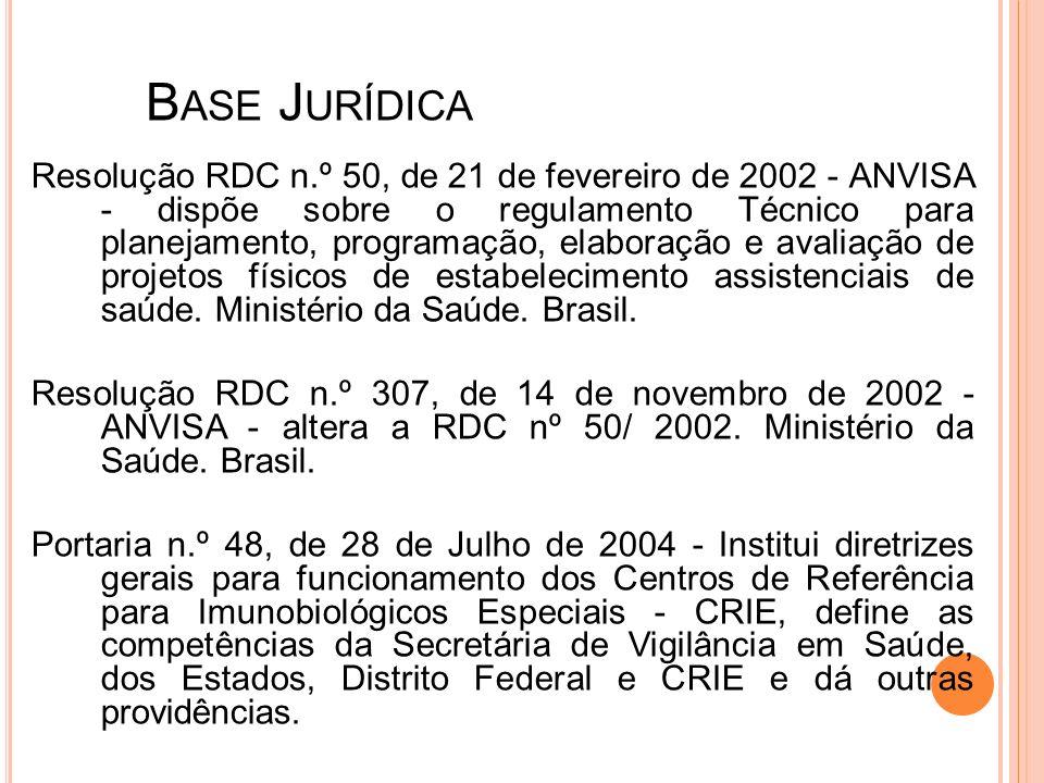 B ASE J URÍDICA Resolução RDC n.º 50, de 21 de fevereiro de 2002 - ANVISA - dispõe sobre o regulamento Técnico para planejamento, programação, elabora
