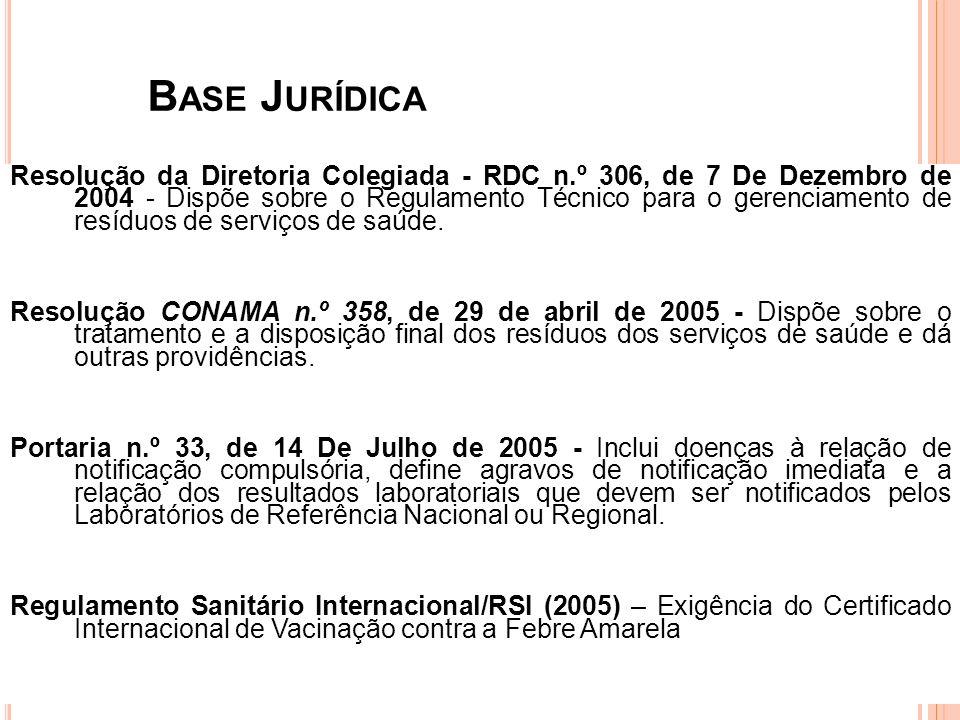 B ASE J URÍDICA Resolução da Diretoria Colegiada - RDC n.º 306, de 7 De Dezembro de 2004 - Dispõe sobre o Regulamento Técnico para o gerenciamento de