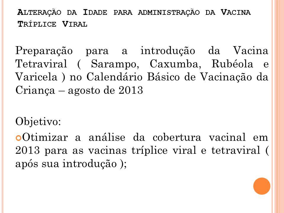 Preparação para a introdução da Vacina Tetraviral ( Sarampo, Caxumba, Rubéola e Varicela ) no Calendário Básico de Vacinação da Criança – agosto de 20
