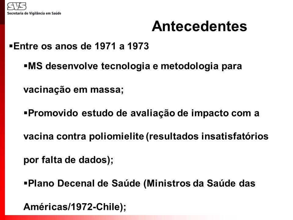 Entre os anos de 1971 a 1973 MS desenvolve tecnologia e metodologia para vacinação em massa; Promovido estudo de avaliação de impacto com a vacina con