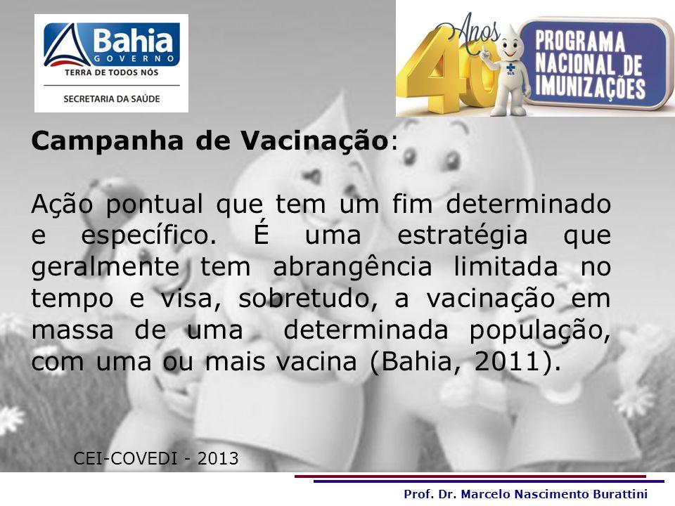 Prof. Dr. Marcelo Nascimento Burattini OBRIGADA PELA ATENÇÃO!!! CEI-COVEDI - 2013 Campanha de Vacinação: Ação pontual que tem um fim determinado e esp
