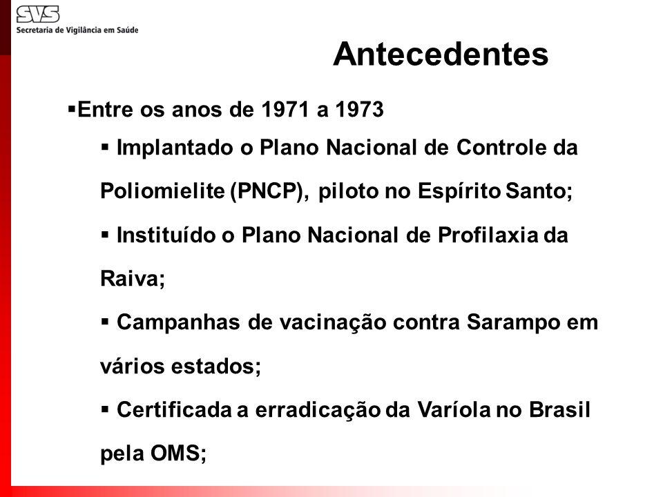 Entre os anos de 1971 a 1973 Implantado o Plano Nacional de Controle da Poliomielite (PNCP), piloto no Espírito Santo; Instituído o Plano Nacional de