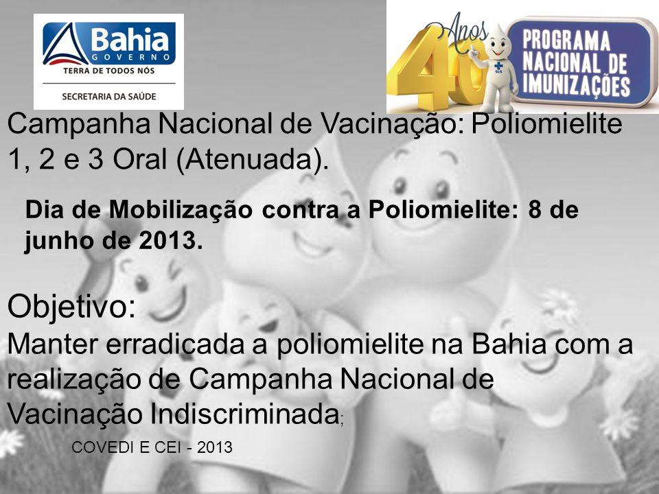 OBRIGADA PELA ATENÇÃO!!! COVEDI E CEI - 2013 Campanha Nacional de Vacinação: Poliomielite 1, 2 e 3 Oral (Atenuada). Objetivo: Manter erradicada a poli