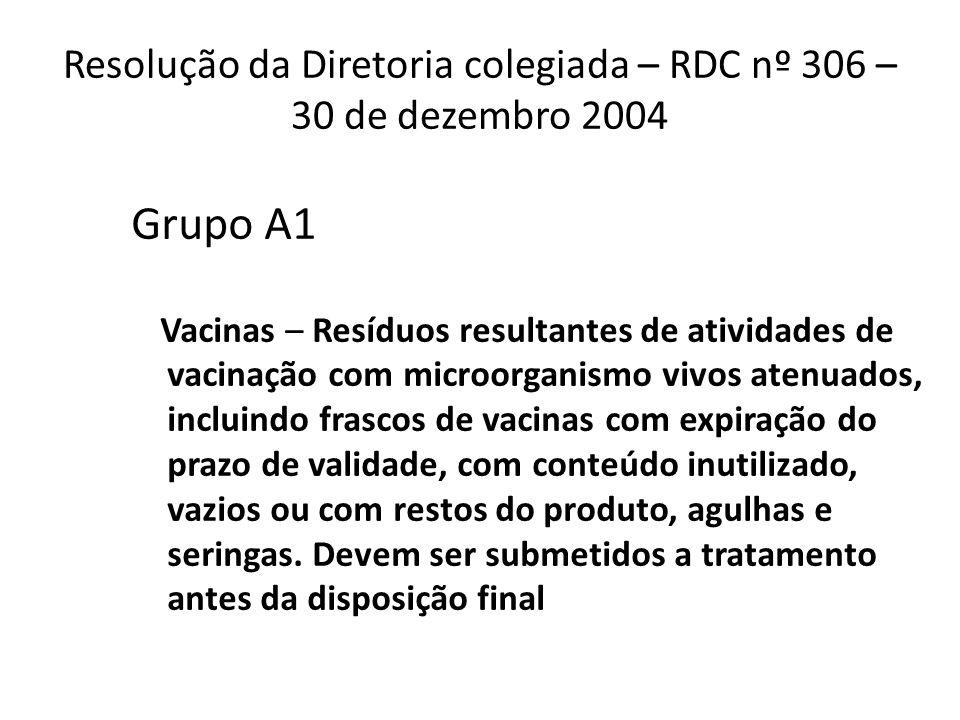Resolução da Diretoria colegiada – RDC nº 306 – 30 de dezembro 2004 Grupo A1 Vacinas – Resíduos resultantes de atividades de vacinação com microorgani