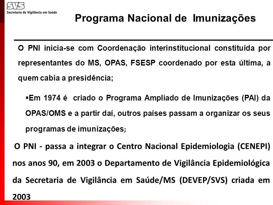 O PNI inicia-se com Coordenação interinstitucional constituída por representantes do MS, OPAS, FSESP coordenado por esta última, a quem cabia a presid