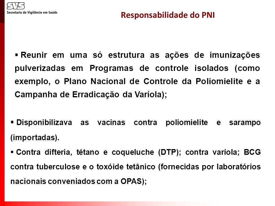 Responsabilidade do PNI Reunir em uma só estrutura as ações de imunizações pulverizadas em Programas de controle isolados (como exemplo, o Plano Nacio