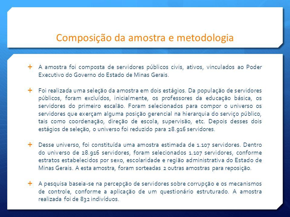 Universidade Federal de Minas Gerais Reitor: Prof.