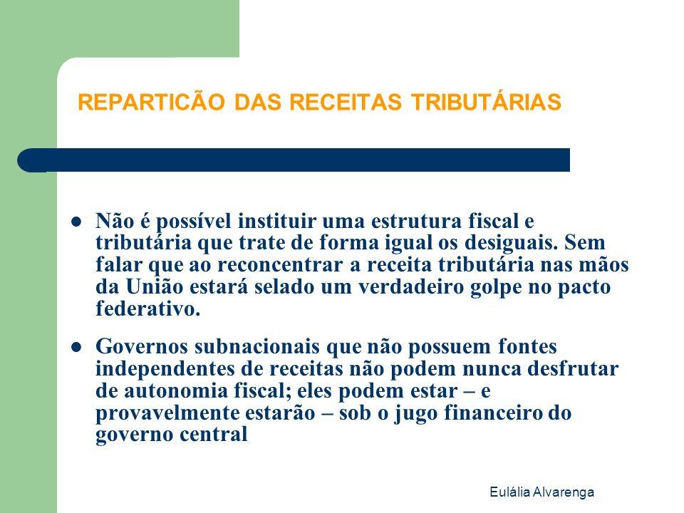 Eulália Alvarenga REPARTICÃO DAS RECEITAS TRIBUTÁRIAS Não é possível instituir uma estrutura fiscal e tributária que trate de forma igual os desiguais.