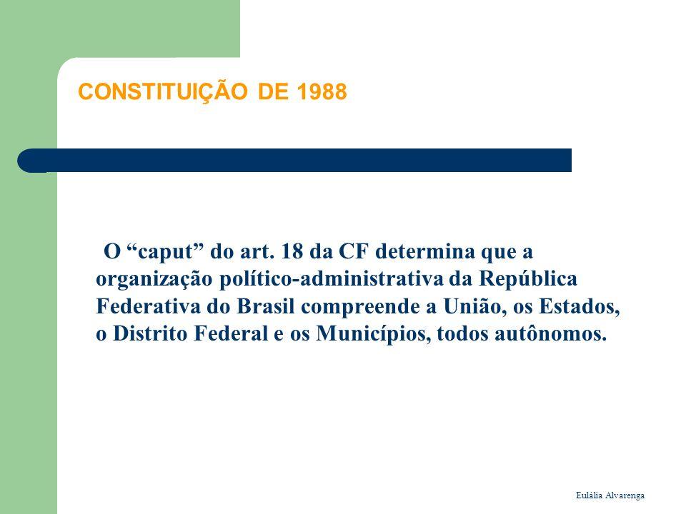 CONSTITUIÇÃO DE 1988 O caput do art. 18 da CF determina que a organização político-administrativa da República Federativa do Brasil compreende a União