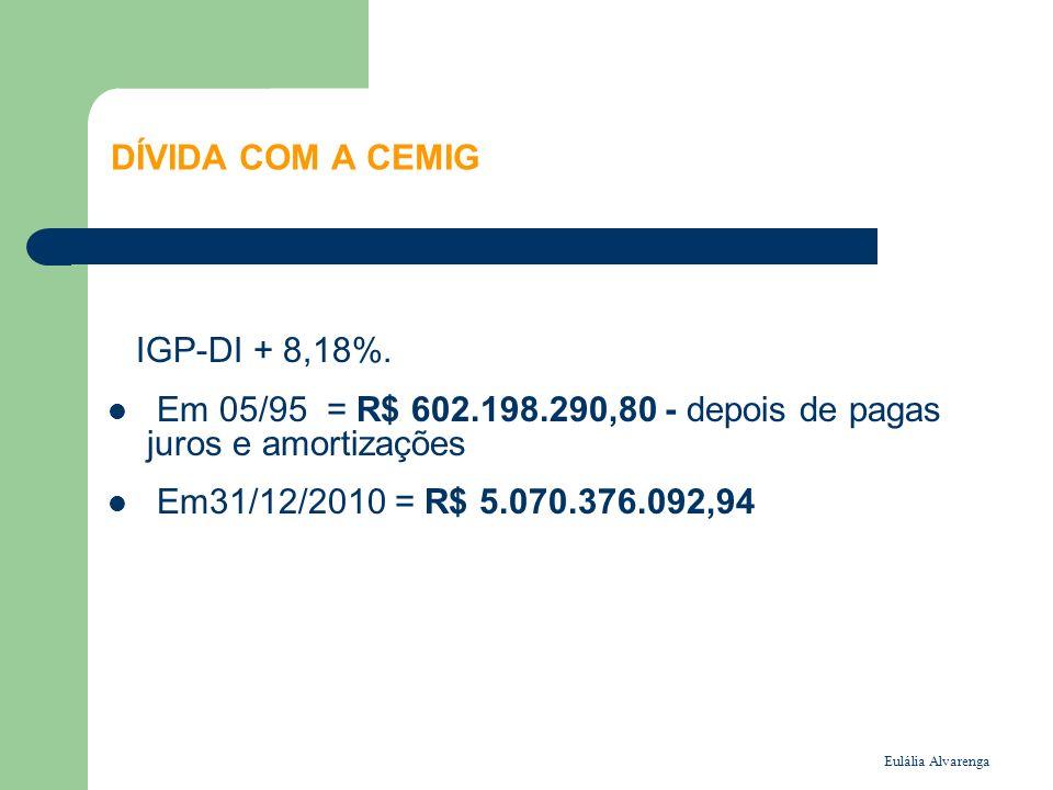 Eulália Alvarenga DÍVIDA COM A CEMIG IGP-DI + 8,18%. Em 05/95 = R$ 602.198.290,80 - depois de pagas juros e amortizações Em31/12/2010 = R$ 5.070.376.0