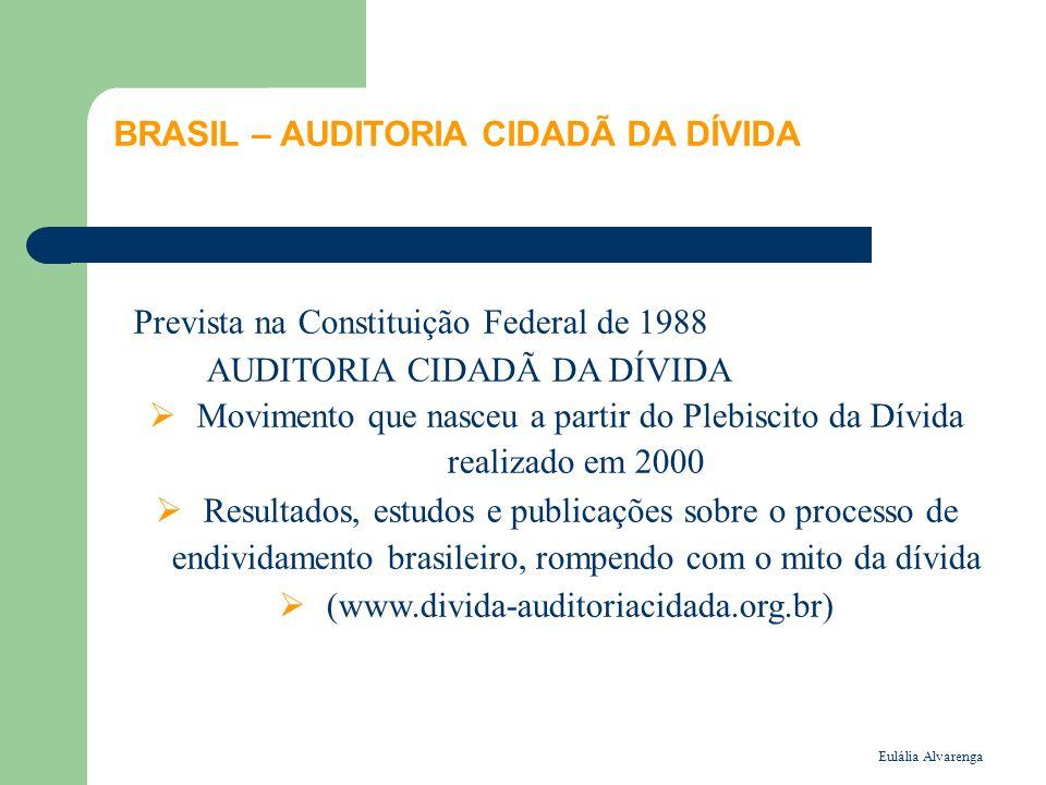 Eulália Alvarenga BRASIL – AUDITORIA CIDADÃ DA DÍVIDA Prevista na Constituição Federal de 1988 AUDITORIA CIDADÃ DA DÍVIDA Movimento que nasceu a partir do Plebiscito da Dívida realizado em 2000 Resultados, estudos e publicações sobre o processo de endividamento brasileiro, rompendo com o mito da dívida (www.divida-auditoriacidada.org.br)