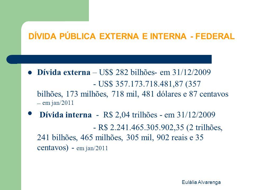 Eulália Alvarenga DÍVIDA PÚBLICA EXTERNA E INTERNA - FEDERAL Dívida externa – U$$ 282 bilhões- em 31/12/2009 - US$ 357.173.718.481,87 (357 bilhões, 17