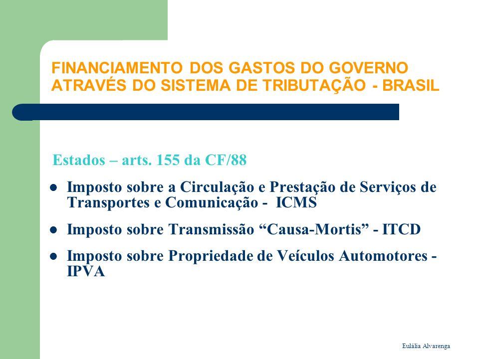 Eulália Alvarenga FINANCIAMENTO DOS GASTOS DO GOVERNO ATRAVÉS DO SISTEMA DE TRIBUTAÇÃO - BRASIL Estados – arts. 155 da CF/88 Imposto sobre a Circulaçã