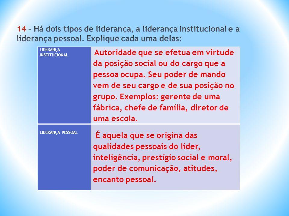 LIDERANÇA INSTITUCIONAL Autoridade que se efetua em virtude da posição social ou do cargo que a pessoa ocupa. Seu poder de mando vem de seu cargo e de