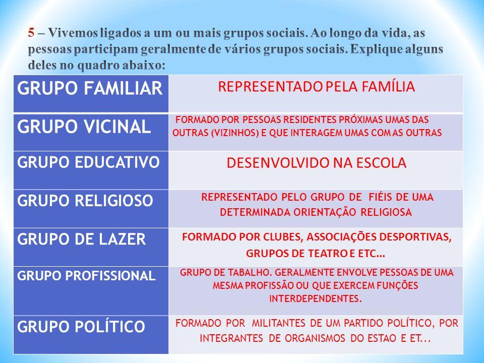 GRUPO FAMILIAR REPRESENTADO PELA FAMÍLIA GRUPO VICINAL FORMADO POR PESSOAS RESIDENTES PRÓXIMAS UMAS DAS OUTRAS (VIZINHOS) E QUE INTERAGEM UMAS COM AS