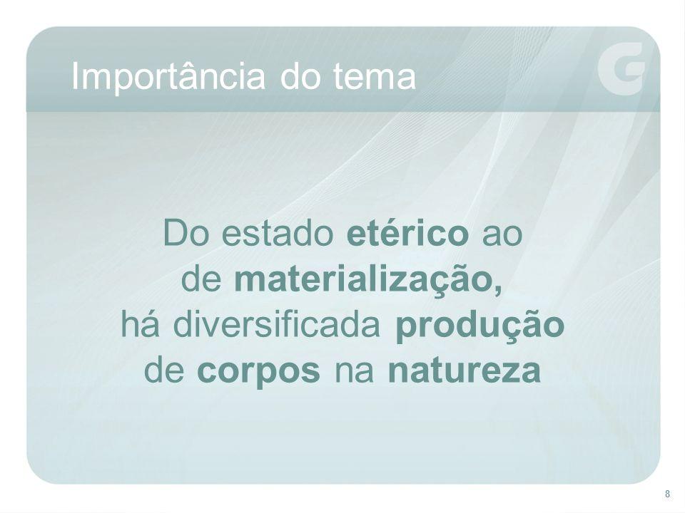 8 Do estado etérico ao de materialização, há diversificada produção de corpos na natureza Importância do tema