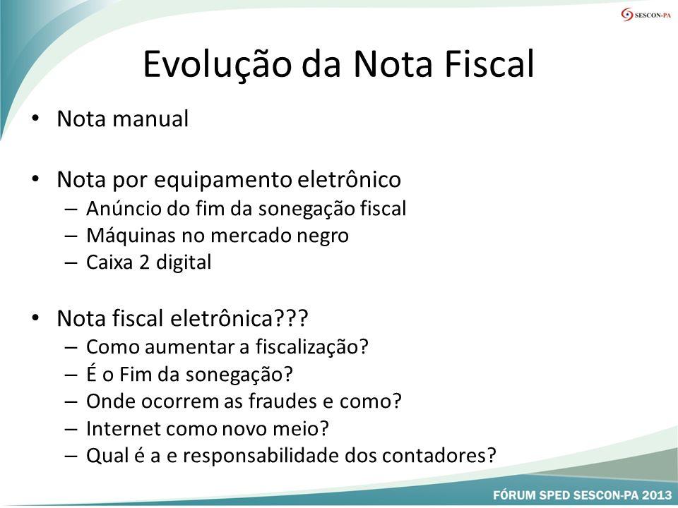 Evolução da Nota Fiscal Nota manual Nota por equipamento eletrônico – Anúncio do fim da sonegação fiscal – Máquinas no mercado negro – Caixa 2 digital Nota fiscal eletrônica??.
