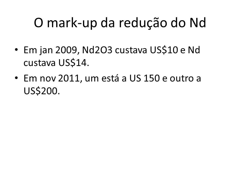O mark-up da redução do Nd Em jan 2009, Nd2O3 custava US$10 e Nd custava US$14. Em nov 2011, um está a US 150 e outro a US$200.