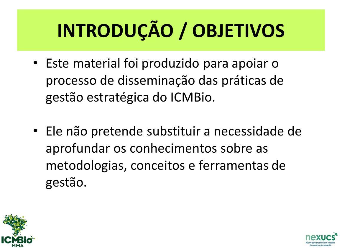 INTRODUÇÃO / OBJETIVOS Este material foi produzido para apoiar o processo de disseminação das práticas de gestão estratégica do ICMBio.