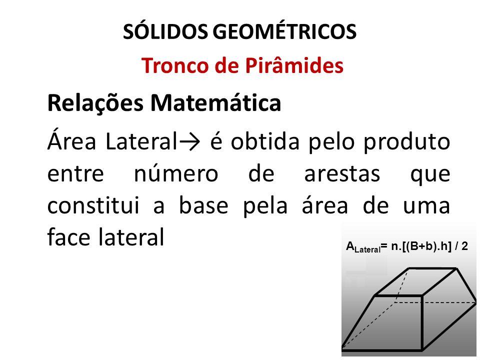 SÓLIDOS GEOMÉTRICOS Tronco de Pirâmides Relações Matemática Área Lateral é obtida pelo produto entre número de arestas que constitui a base pela área