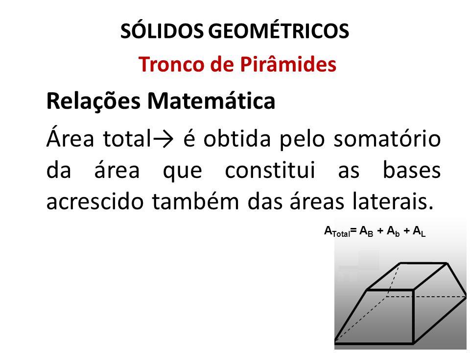 SÓLIDOS GEOMÉTRICOS Tronco de Pirâmides Relações Matemática Área total é obtida pelo somatório da área que constitui as bases acrescido também das áre