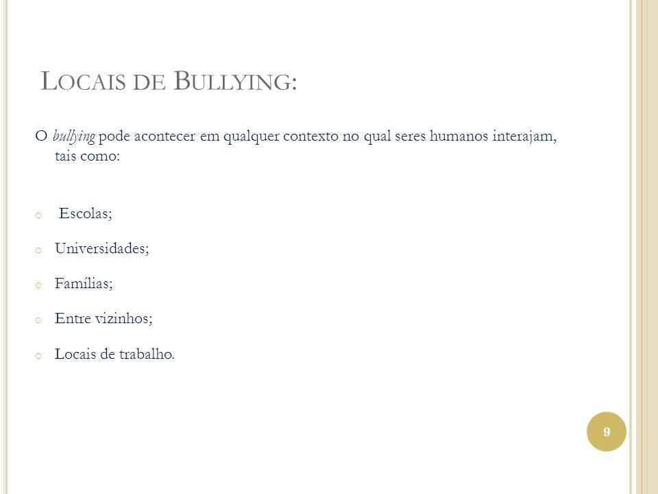 L OCAIS DE B ULLYING : O bullying pode acontecer em qualquer contexto no qual seres humanos interajam, tais como: o Escolas; o Universidades; o Famíli