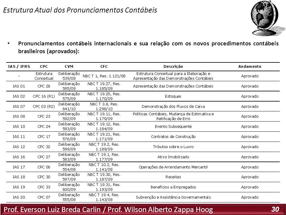 Prof. Everson Luiz Breda Carlin / Prof. Wilson Alberto Zappa Hoog 30 Pronunciamentos contábeis internacionais e sua relação com os novos procedimentos