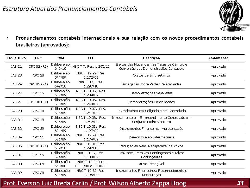 Prof. Everson Luiz Breda Carlin / Prof. Wilson Alberto Zappa Hoog 31 Pronunciamentos contábeis internacionais e sua relação com os novos procedimentos