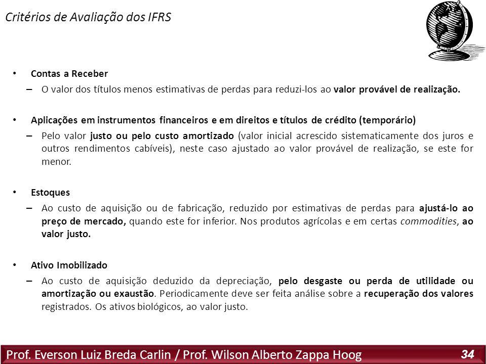 Prof. Everson Luiz Breda Carlin / Prof. Wilson Alberto Zappa Hoog 34 Contas a Receber – O valor dos títulos menos estimativas de perdas para reduzi-lo