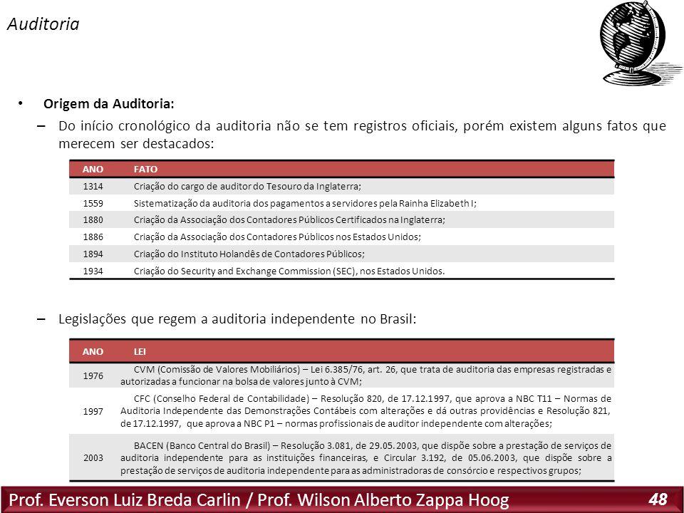 Prof. Everson Luiz Breda Carlin / Prof. Wilson Alberto Zappa Hoog 48 Origem da Auditoria: – Do início cronológico da auditoria não se tem registros of