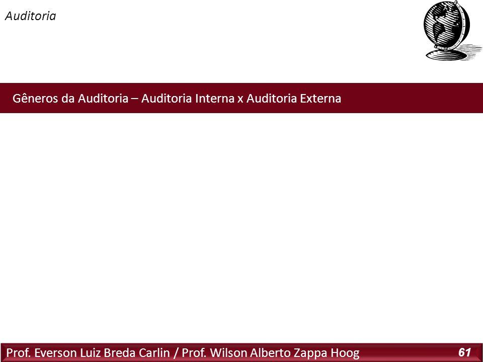 Prof. Everson Luiz Breda Carlin / Prof. Wilson Alberto Zappa Hoog 61 Gêneros da Auditoria – Auditoria Interna x Auditoria Externa