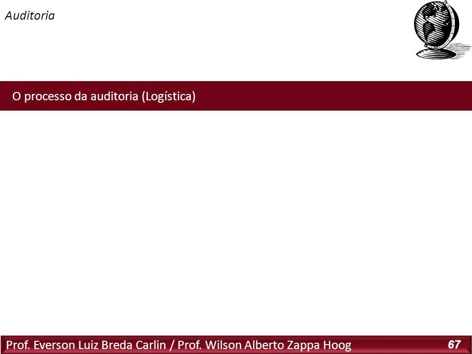 Prof. Everson Luiz Breda Carlin / Prof. Wilson Alberto Zappa Hoog 67 O processo da auditoria (Logística)