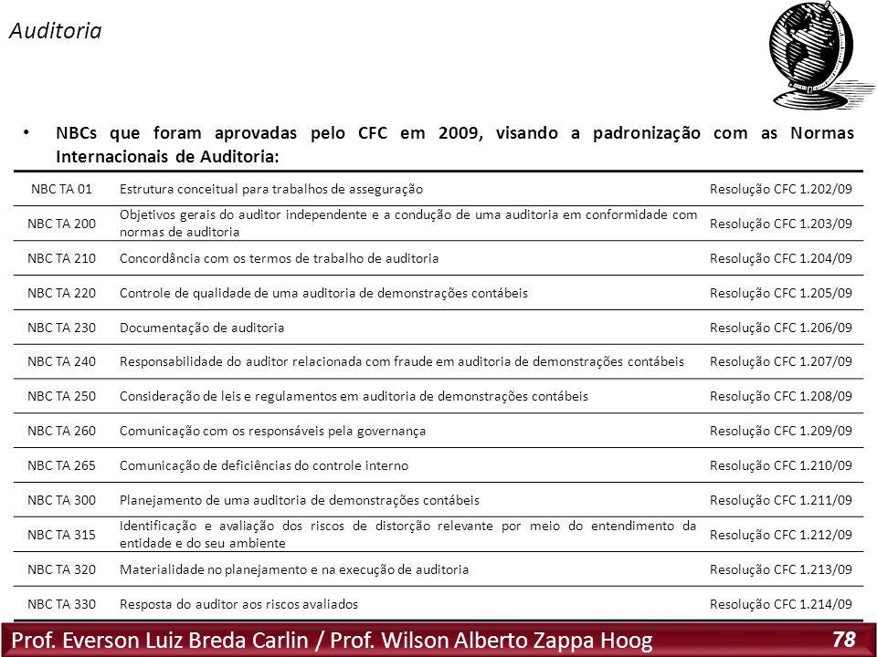 Prof. Everson Luiz Breda Carlin / Prof. Wilson Alberto Zappa Hoog 78 NBCs que foram aprovadas pelo CFC em 2009, visando a padronização com as Normas I